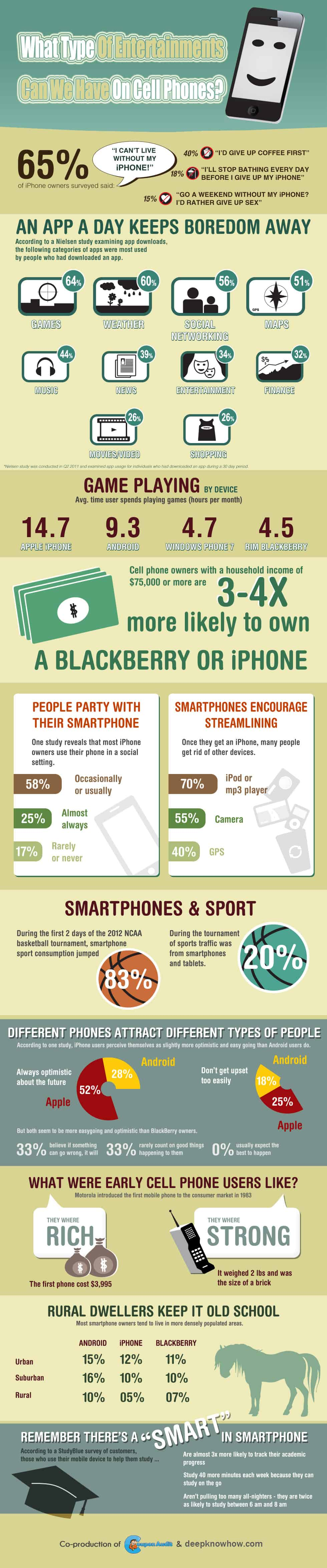 cell phones entertainment infographic